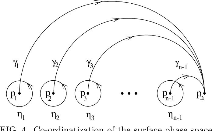 Background independent quantum gravity: a status report