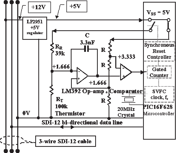 Figure 1 from Using Smart Sensor Strings for Continuous ... on