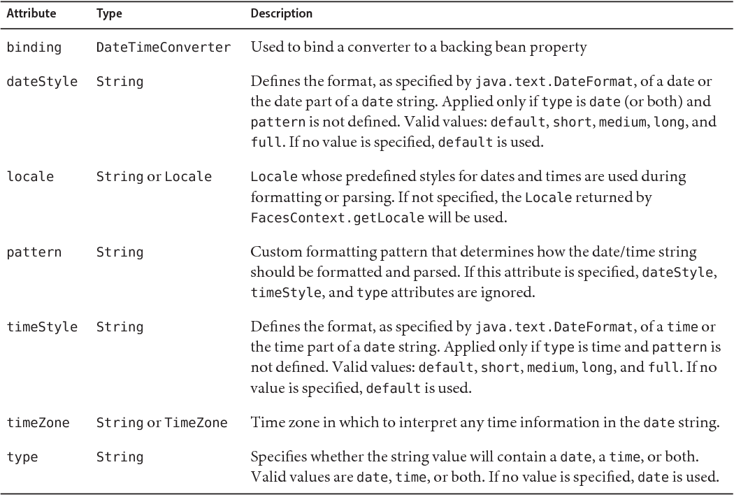 Table 17–8 from The Java? EE 5 Tutorial - Semantic Scholar