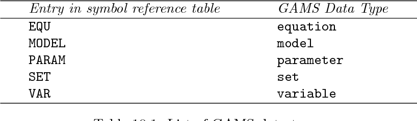 table 10.1