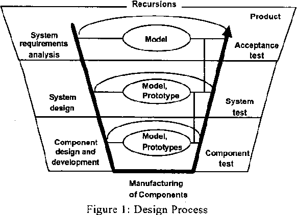 Design Challenges For System In Package Vs System On Chip Semantic Scholar