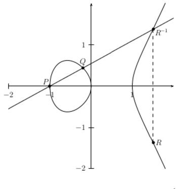 figure 2.4