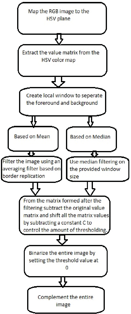 Figure 1 from Novel method for manuscript and inscription