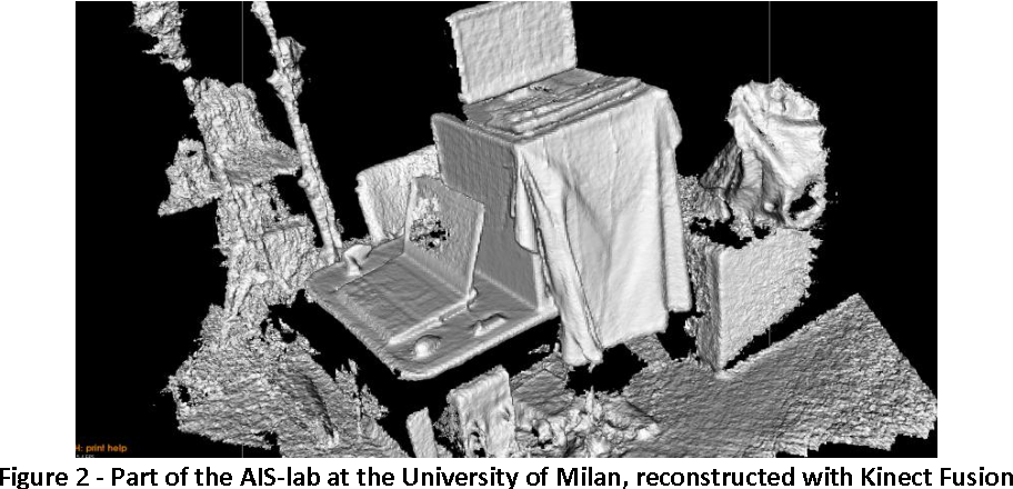 Figure 2 from 3 D structure from visual motion 2011 / 2012