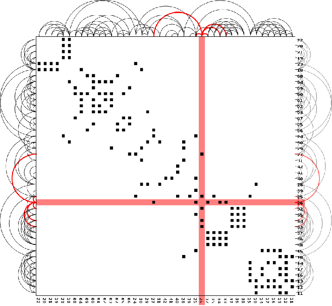 Figure 5 from Simple algorithms for network visualization: A