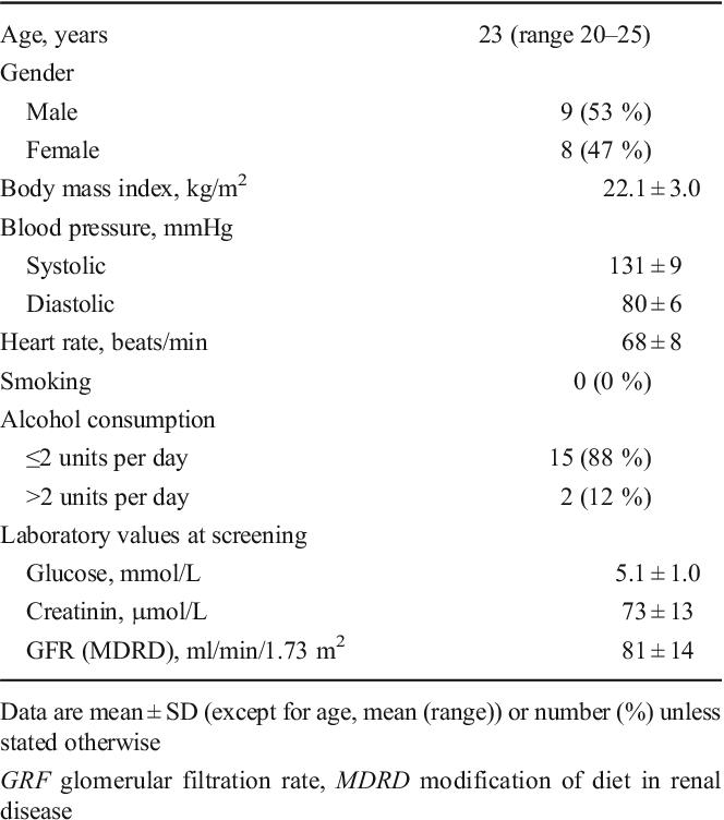 lasix 40 mg fiyat