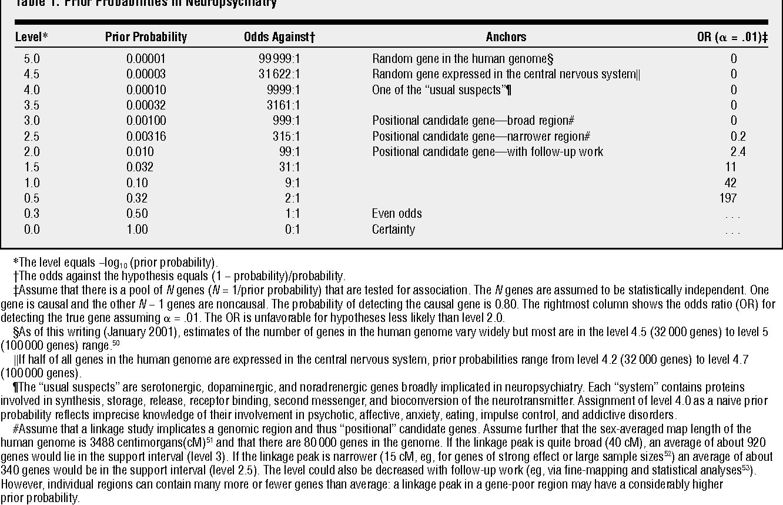 Neuropsychiatry Case Studies