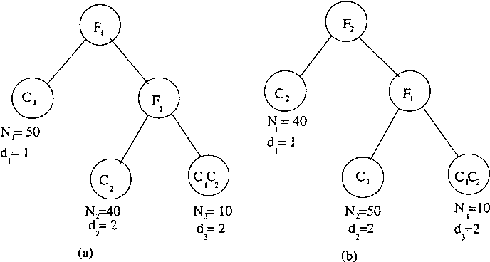 PDF] Fuzzy decision tree, linguistic rules and fuzzy