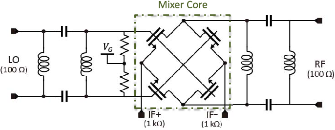Figure 1 from A 2 4-GHz High Conversion Gain Passive Mixer