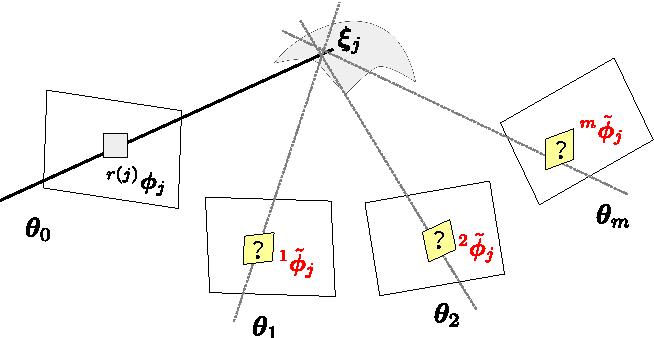 Figure 1 from Photometric Bundle Adjustment for Vision-Based
