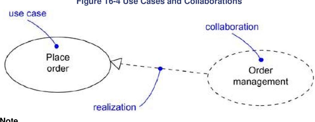 figure 16-4