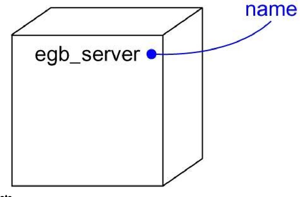 figure 26-2