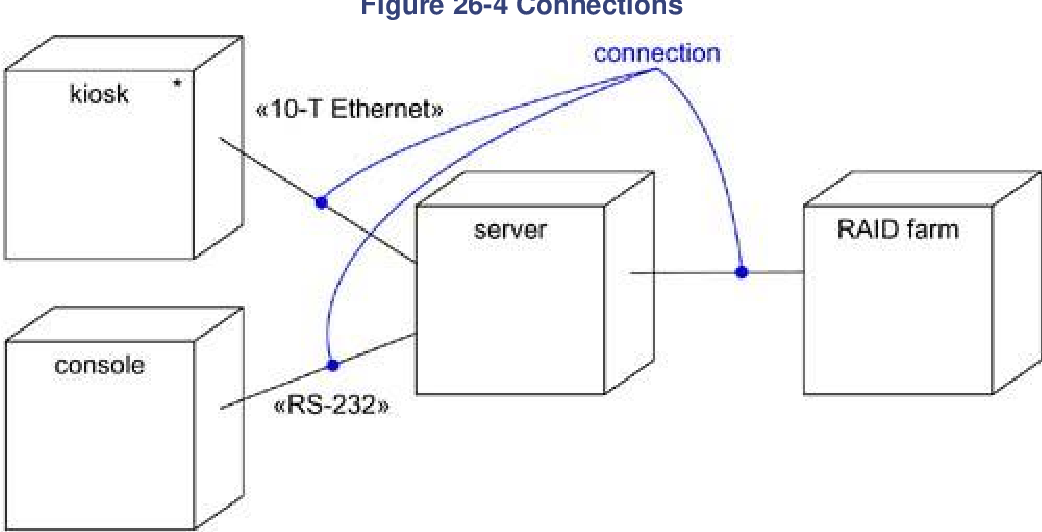 figure 26-4