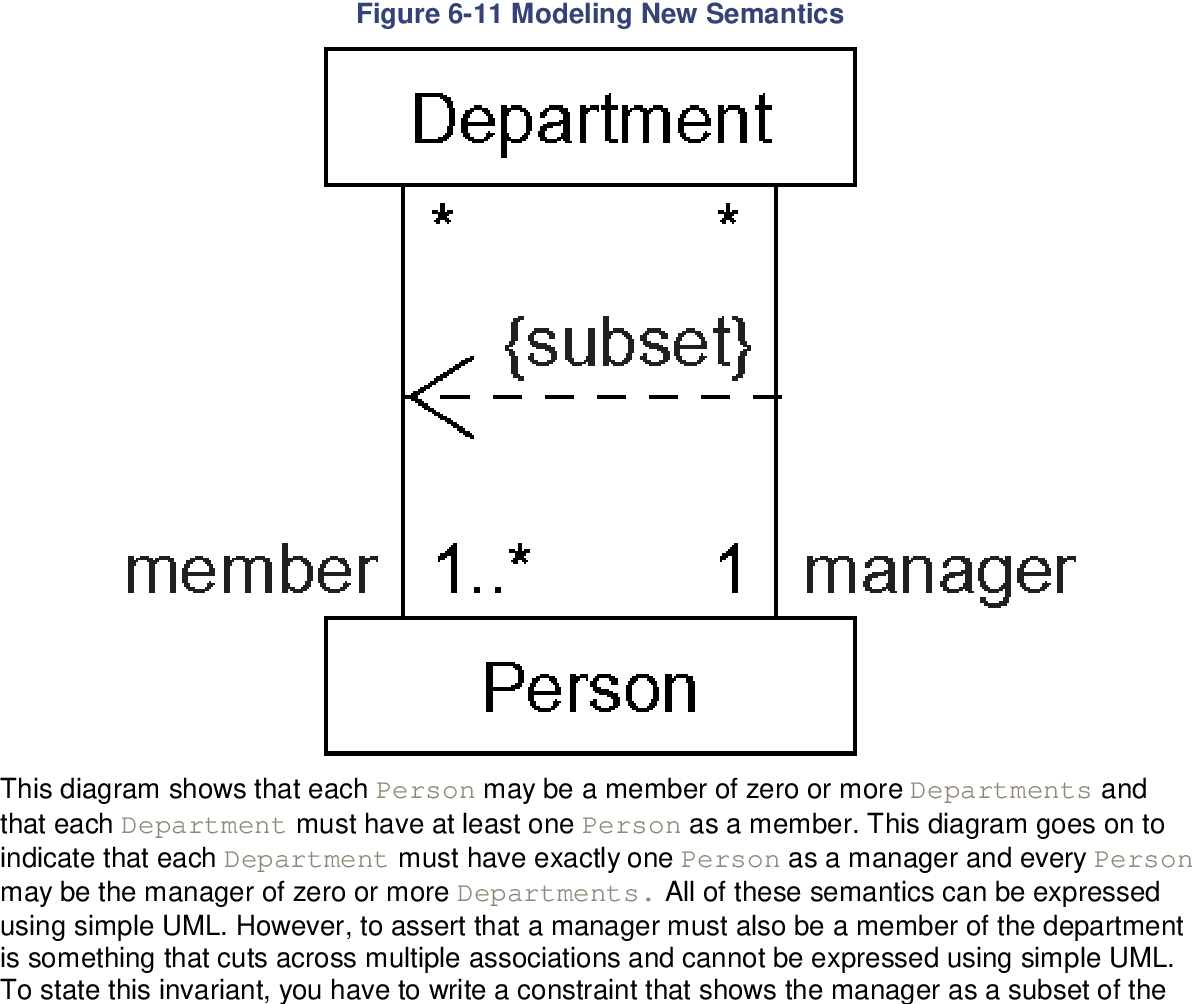 figure 6-11