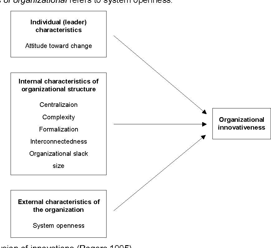 importance of organizational structure pdf