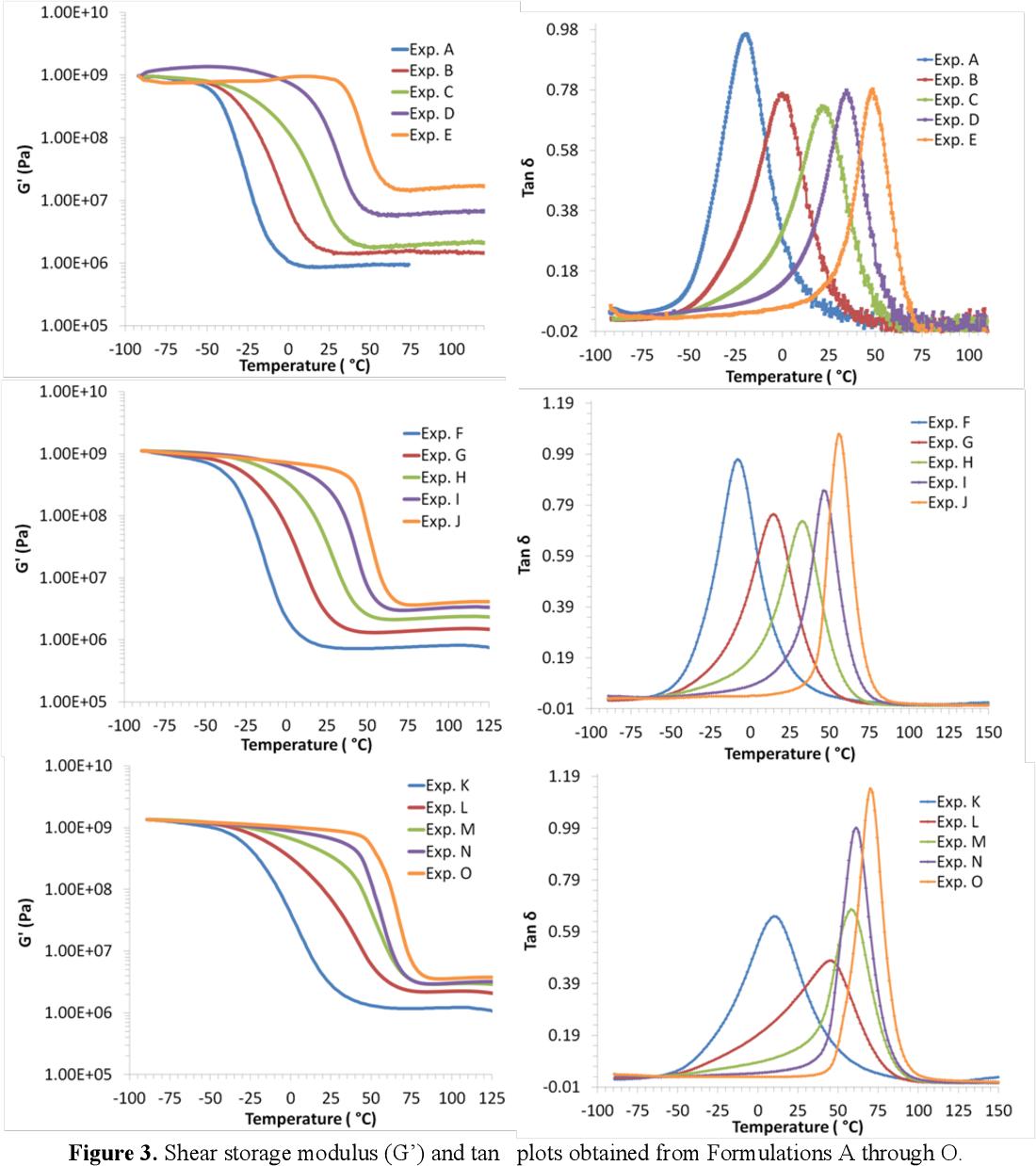 PDF] Polyurethane Adhesives and Sealants Based on