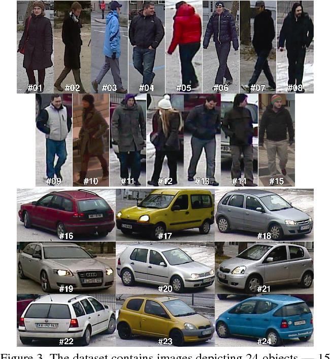 Dana36: A Multi-camera Image Dataset for Object