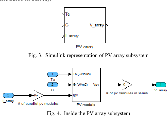 A grid-connected photovoltaic system: Mathematical modeling
