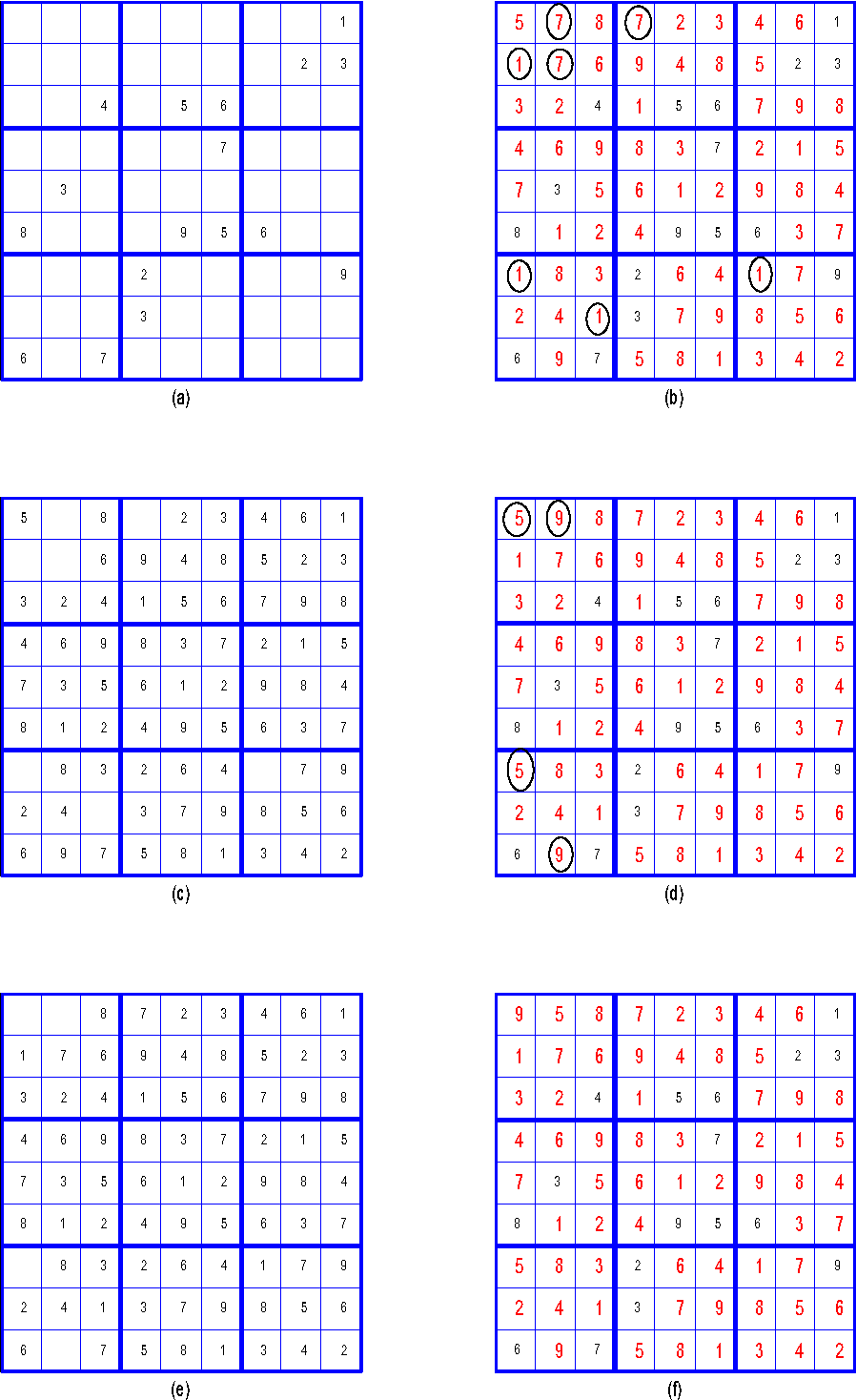 Figure 3 from An improved strategy for solving Sudoku by