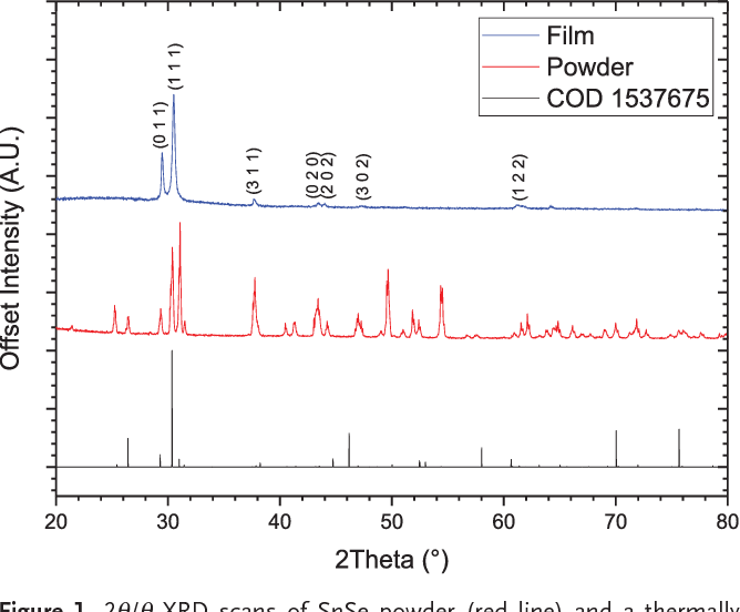 Figure 1 from Thin Film Tin Selenide (SnSe) Thermoelectric