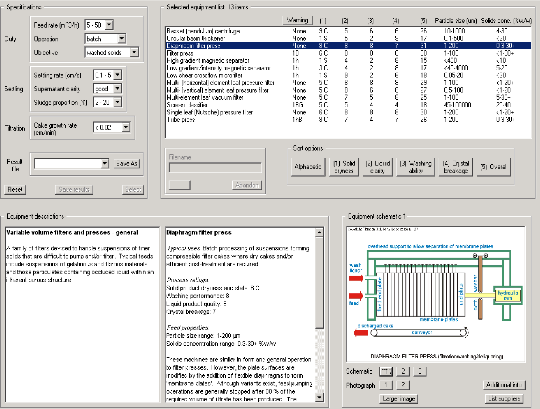 Pdf Filter Design Software Fds For Filter Process Simulation Semantic Scholar