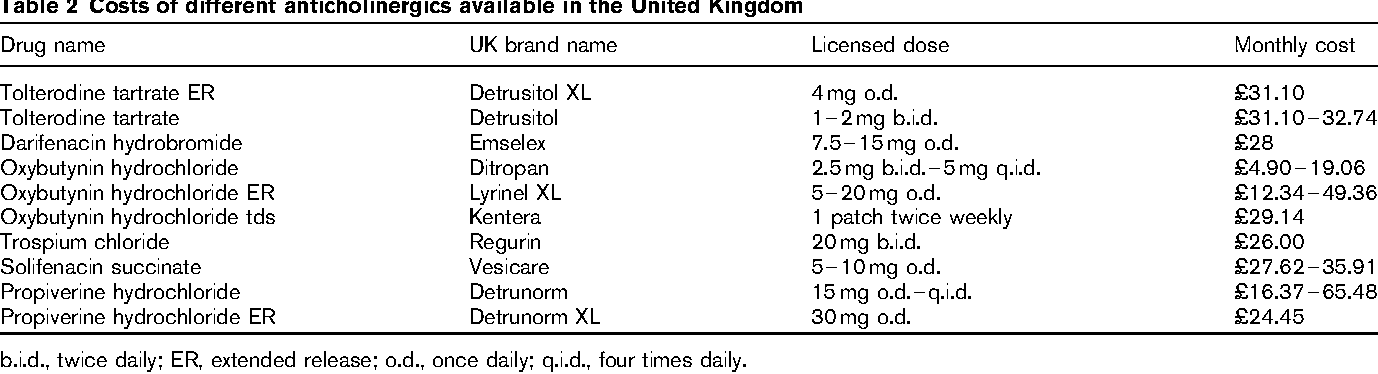 purchase bactrim antibiotic