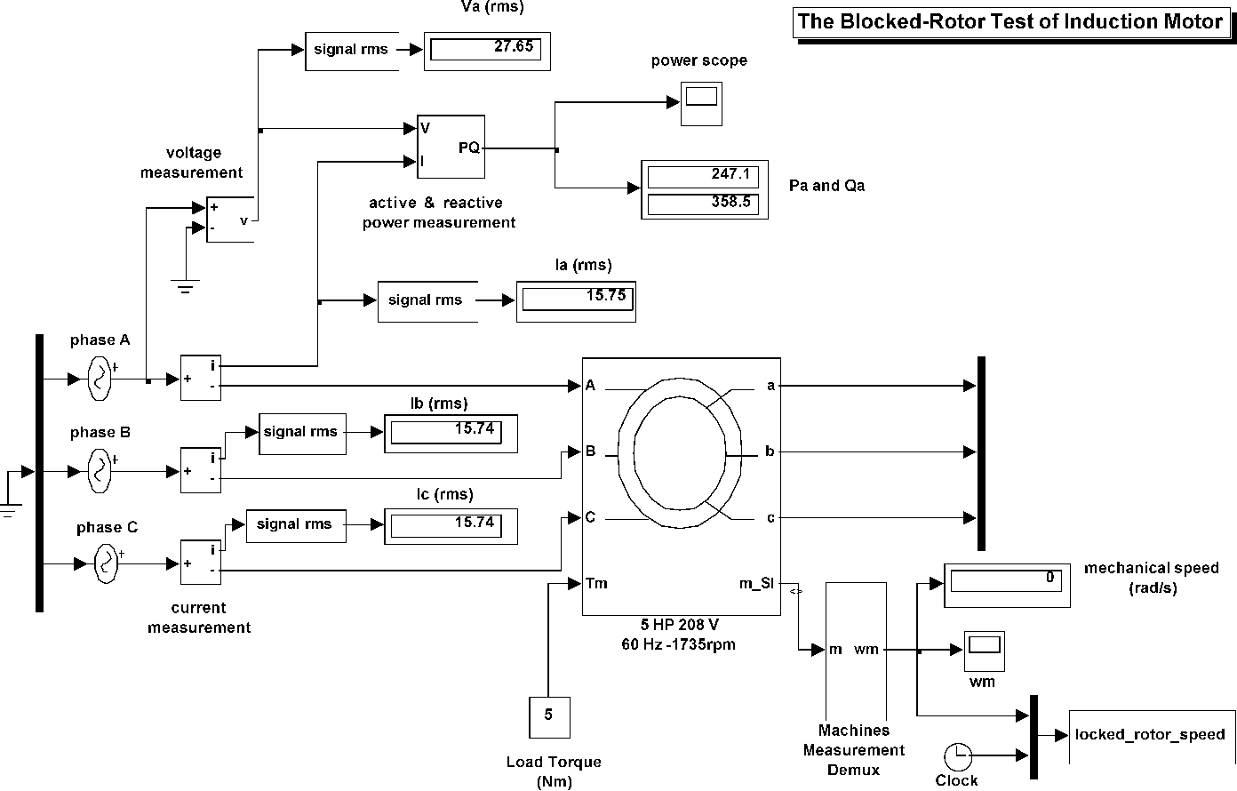 Figure 7 from Induction motor tests using MATLAB/Simulink