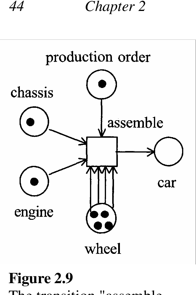 figure 2.9