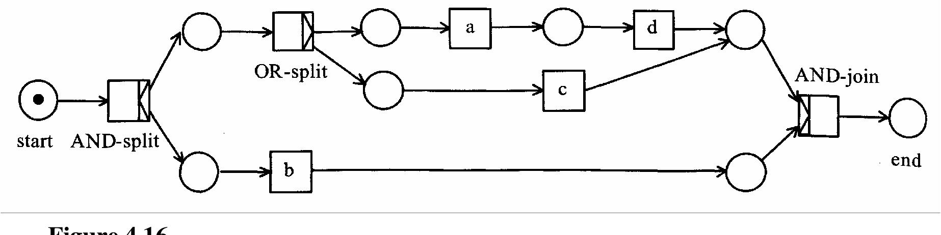 figure 4.16