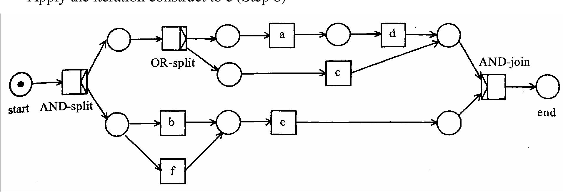 figure 4.18