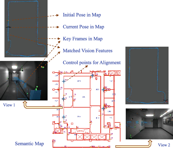 Figure 4 from ISANA: Wearable Context-Aware Indoor Assistive