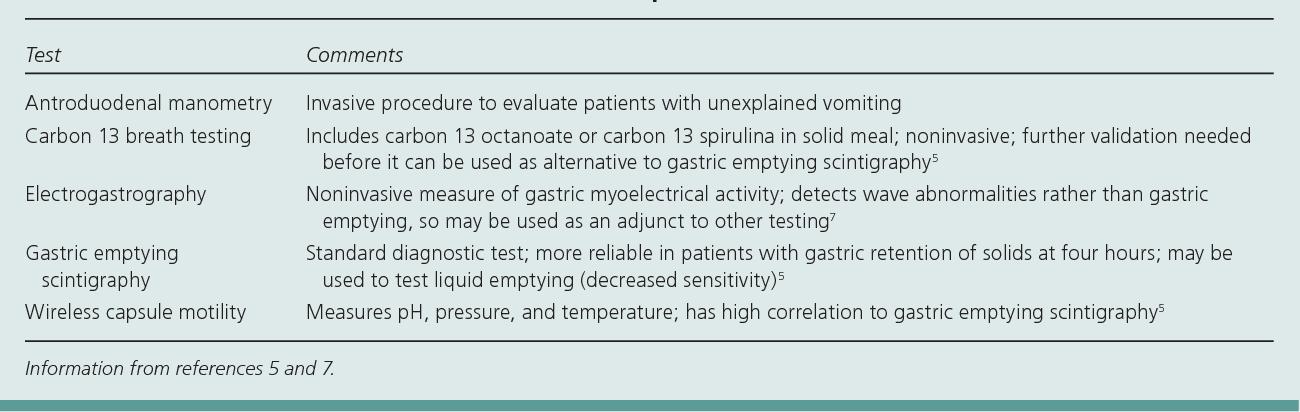 Managing Gastrointestinal Complications of Diabetes