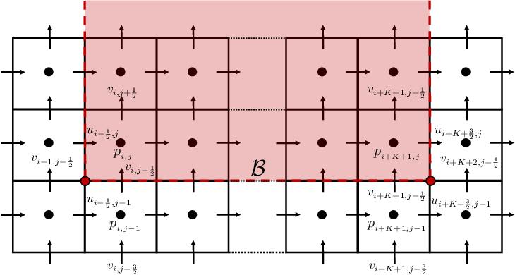 figure C.20