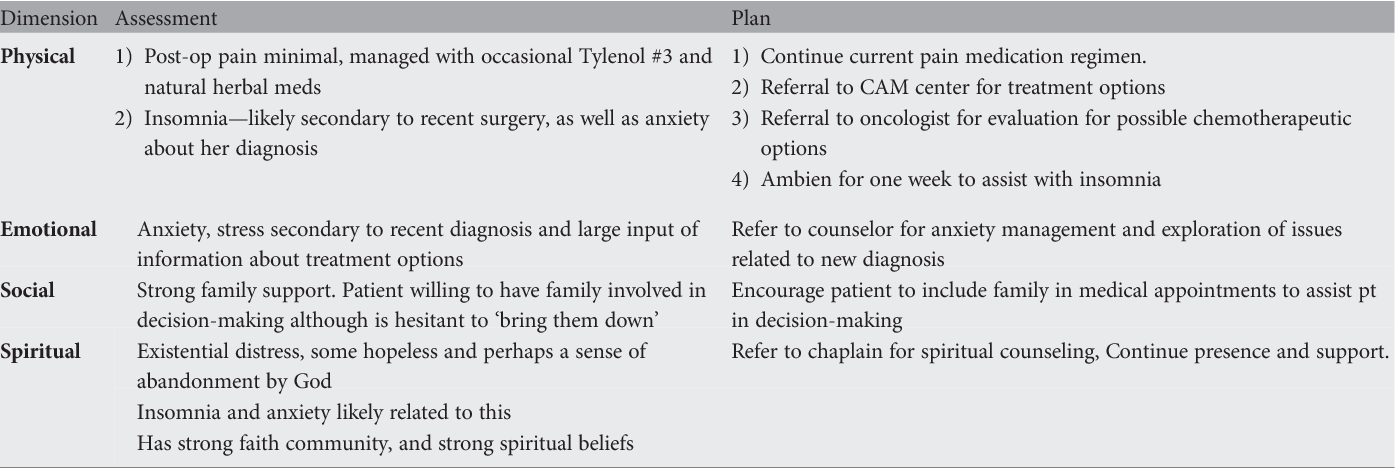 Table 2 From Spirituality In The Cancer Trajectory Semantic Scholar