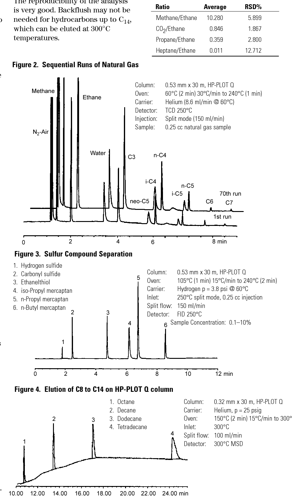 PDF] GC / TCD Analysis of A Natural Gas Sample on A Single