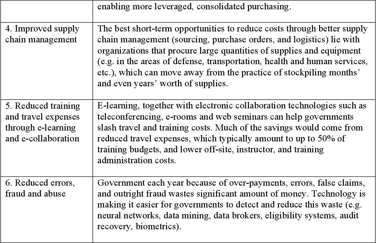 PDF] Performance measurement for the e-government