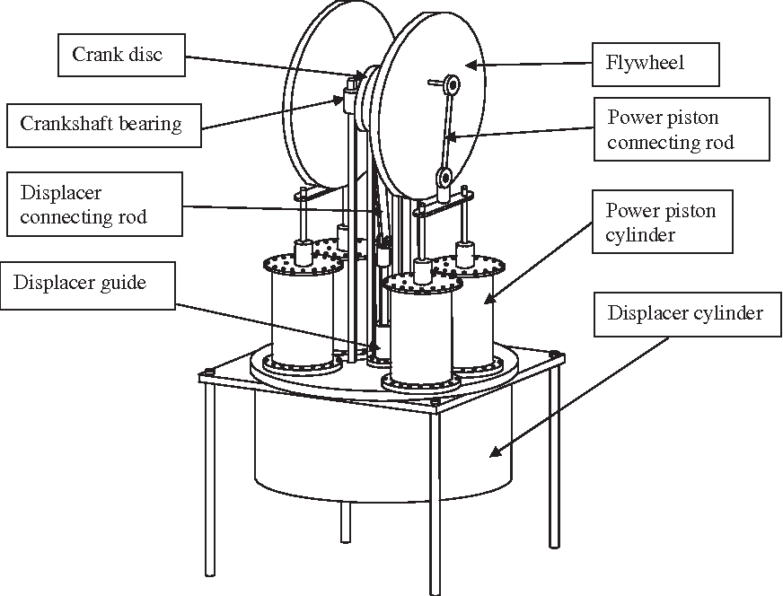 Performance of low-temperature differential Stirling engines