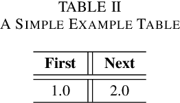 Table I from How to Use the IEEEtran LaTeX Class - Semantic