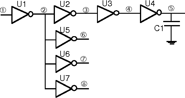 A dynamic timing delay for accurate gate-level circuit
