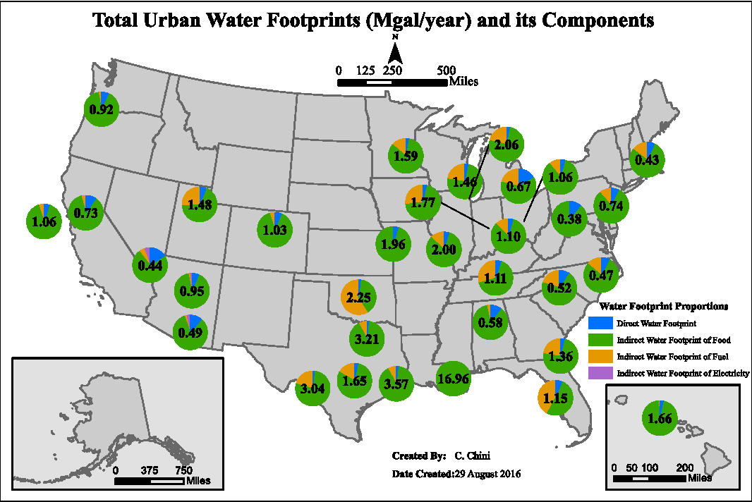 Direct and indirect urban water footprints of the United