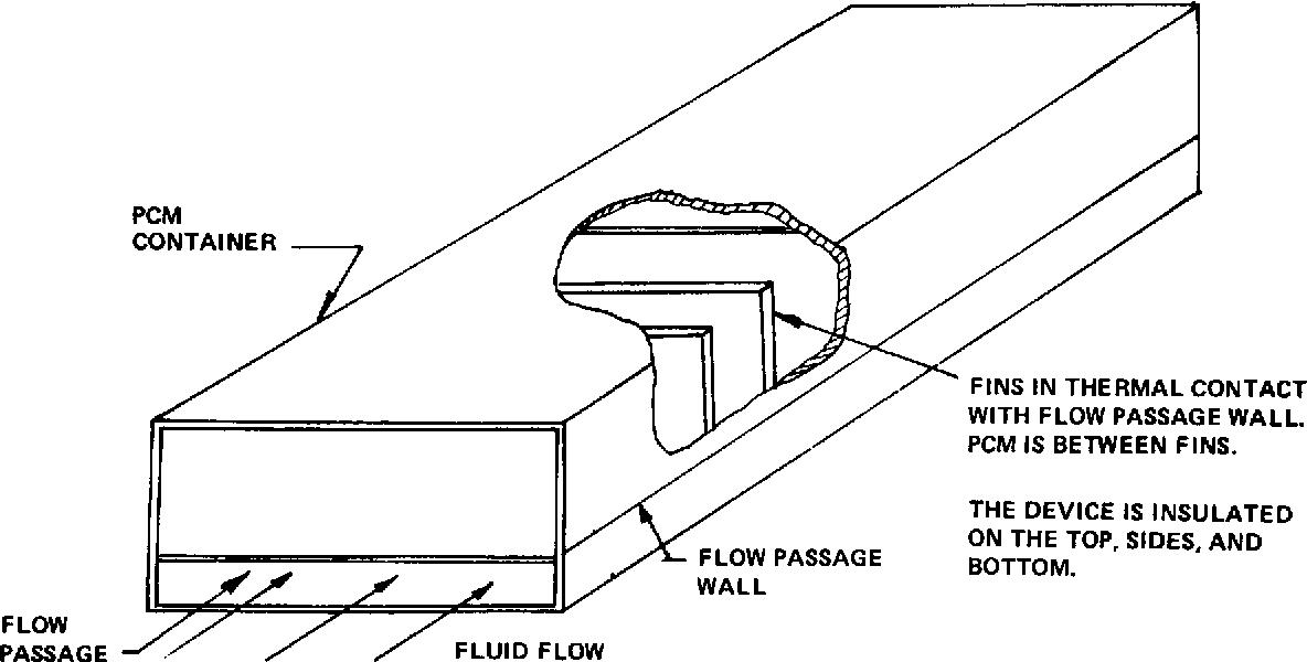 figure 115