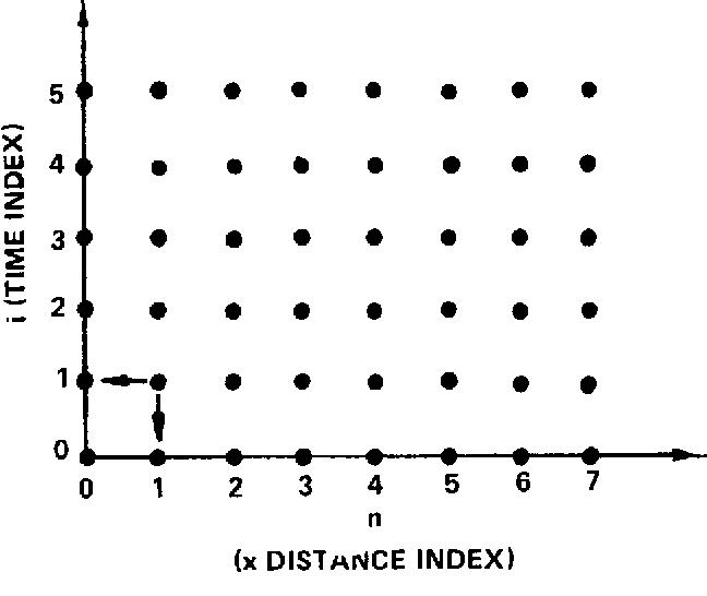 figure 116