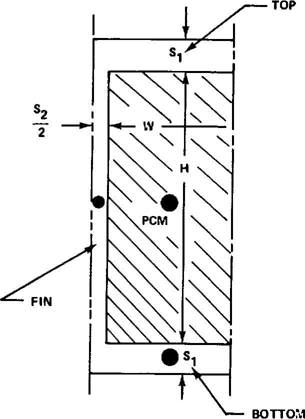 figure B-1