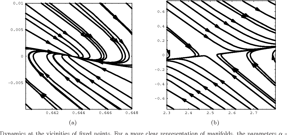 figure 7 from bifurcations and hyperchaos from a dc driven nonidentical josephson junction