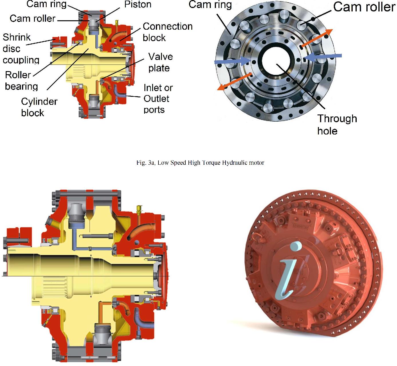Figure 3 from Successful retrofit of a HPGR (High pressure