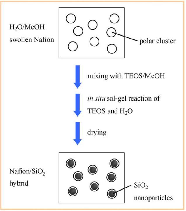figure 1–5