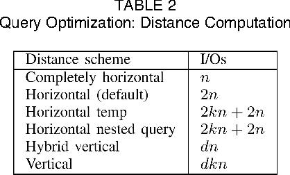 Bayesian Classifiers Programmed in SQL - Semantic Scholar