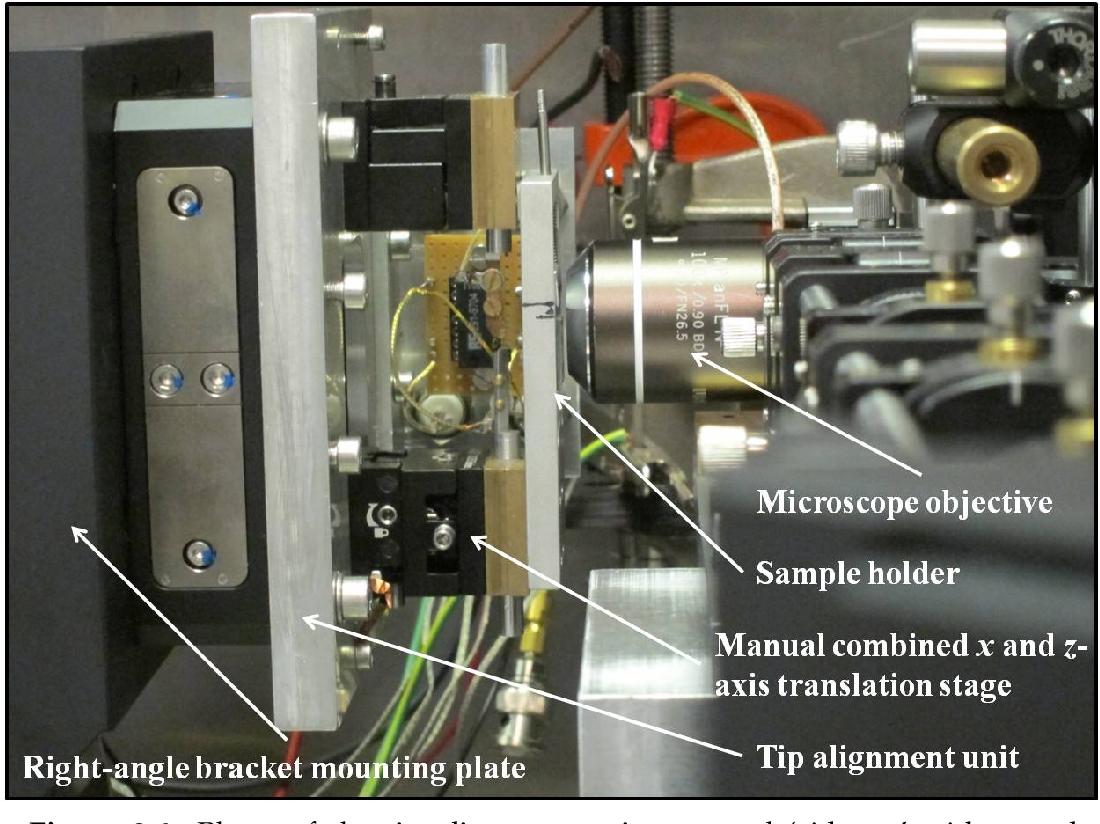 Plasmonic interactions in the quantum tunnelling regime   Semantic ...