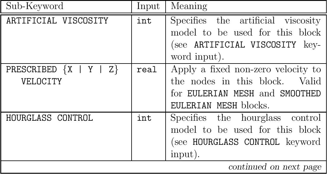 Table 92 from ALEGRA : version 4 6  - Semantic Scholar