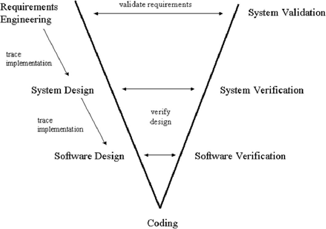 Pdf Functional Development Of Driver Information Module Using Simulink Semantic Scholar